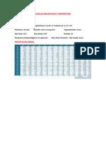 Datos de Precipitacion y Temperaturas