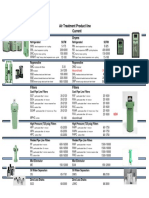 Air Treatment Product Line Cross Reference