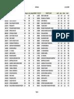 jee-2009-mark-list.pdf