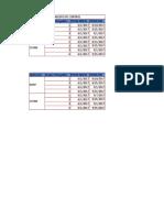 Cronograma de Actividades MGL 20170905