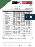 Lenzerheide DH World Cup 2019 Elite Women Standings