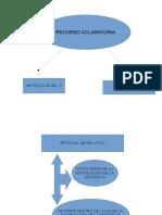 Recursos Aclaratoria y Reposicion Facu
