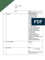 Bangkit Design Proposal Methodology