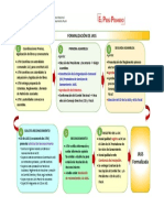 Formalización JASS_Flujog_MD.pdf