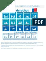 LEY DERECHOS Y DEBERES