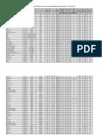 Interactions.attachments.0.28!06!2019 Lista Preturi Recomandate Romania 28 Iunie 2019 - MB (003)