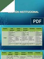 Gestión Institucional Lilia.pptx