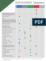 Ficha_clasificacion_de_residuos_dinamica04.pdf