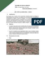 INFORME DE VISITAS A MUSEOS.docx