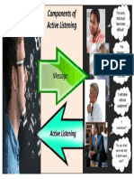 active listening - visual literacy
