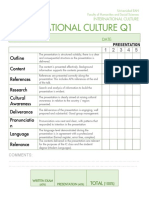 International Culture Rubric