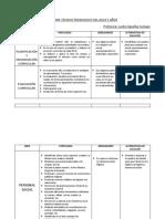 Informe Tecnico p 2017