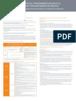 InfoPagoAnticipadoyRefinanciamientoCredito3531.pdf