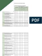 Planificación Anual Para El Sexto Grado de Primaria
