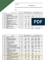Valorización de Sub Contratos Mano de Obra SC201-06