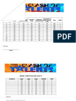 Clash of Talents -Tabulation