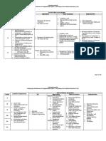 256604759-EPP-and-TLE-Content-Matrix.pdf