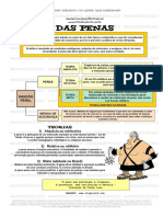 DAS PENAS (ESPÉCIES, CARACTERÍSTICAS, PRÍNCIPIOS DA INDIVIDUALIZAÇÃO DA PENA).pdf