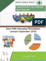 MMD Kel Darussalam.pptx