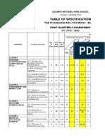 TOS-for-First-Quarter-Examination-2019-2020.xlsx