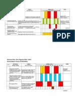 Perencanaan Anggaran Kerja Humas Marketing 2012