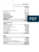 Financial Statement Sample
