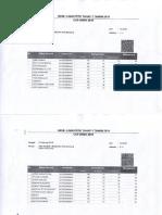Hasil Seleksi Kompetensi PPPK Kota Bandung 2019