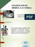 VALORACION DE ENFERMERIA A LA FAMILA.pdf