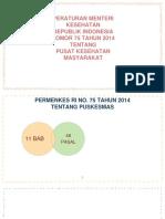 Ppt Pmk No 75 Tahun 2014