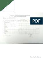 2. Form Audit Penggunaan APD Gizi Bulan Juni