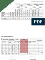 Laporan PPTM Juni 2019 PKM Singosari