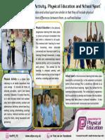 Definition_of_PA_PE__School_Sport.pdf