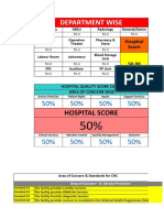 NEW Taluka Level Customized Checklist 3.01.18.xls