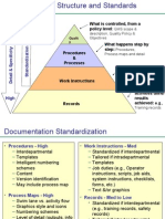 Documentation Structure Example