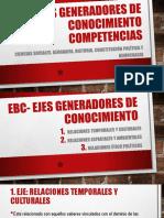 4. Competencias Cs Sociales