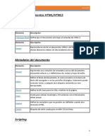 Listados de Elementos HTML