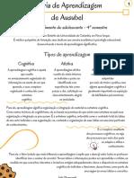 Teoria de Aprendizagem de Ausubel.pdf