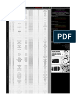 Switch Serial Sheet