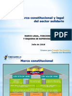 1.Marco constitucional y legal Sector Solidario.pptx