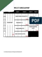 Sample ICT Curriculum Map