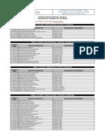 Aprovados-em-3ª-chamada-Sisu-2019.pdf