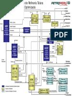 PETROPERU SA - Ref Talara Diagrama_Configuracion_Procesos.pdf