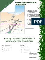 DISEÑO DE SISTEMAS DE RIEGO POR ASPERSION2.pdf