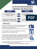 http___www.aerocivil.gov.co_autoridad-de-la-aviacion-civil_certificacion-y-licenciamiento_Licencias a personal aeronutico_Novedades en los tramites de licencias.pdf