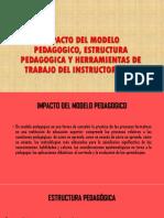 Impacto Del Modelo Pedagogico Diapositivas