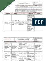 Caracterizacion Proceso Direccionamiento Estrategico v3