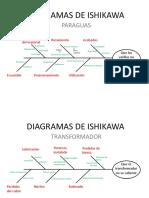 DIAGRAMAS DE ISHIKAWA.pptx