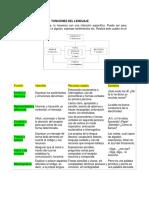 Funciones del lenguaje 9º.docx