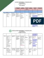 Tle 10 Curriculum Map