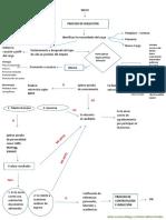 Diagrama de Flujo Selección.